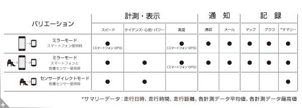 rd500b_modelist_jp
