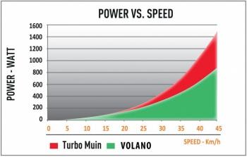volano_vs_turbomuin.half